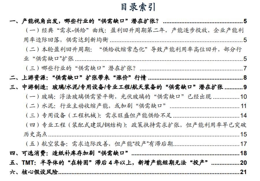 """广发策略戴康:哪些行业有""""供需缺口""""扩张潜力?"""
