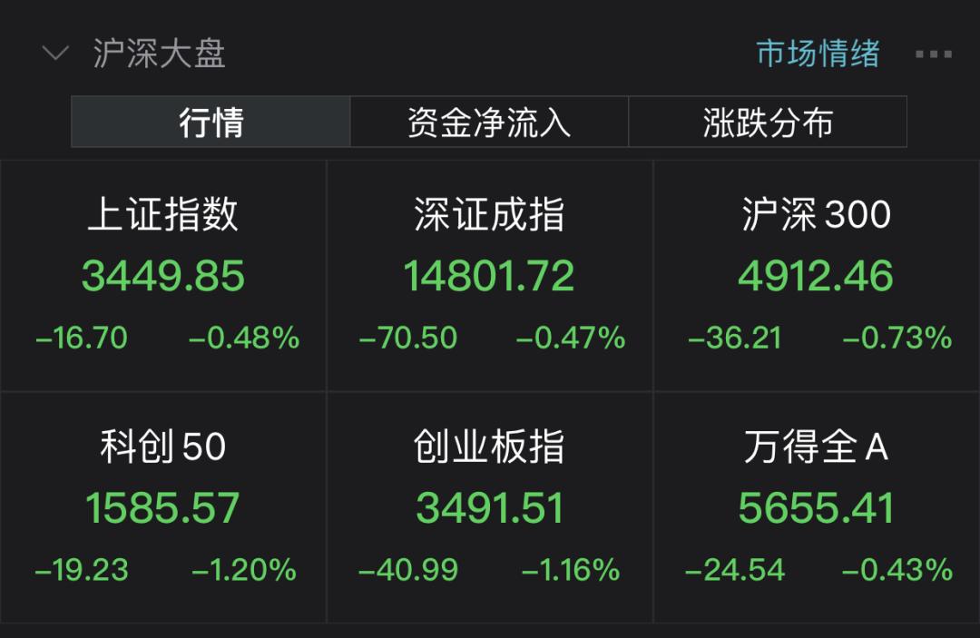 上海 证券 权证证券之星官方网