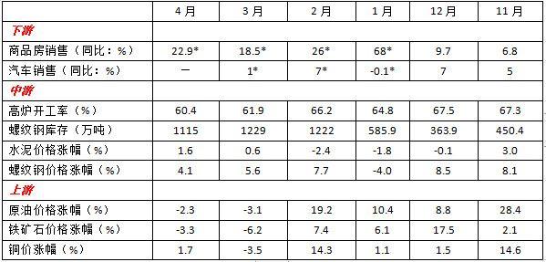 万家基金国家宏观:针对大宗商品价格上涨的政策,通货膨胀率上升加速_东方财富