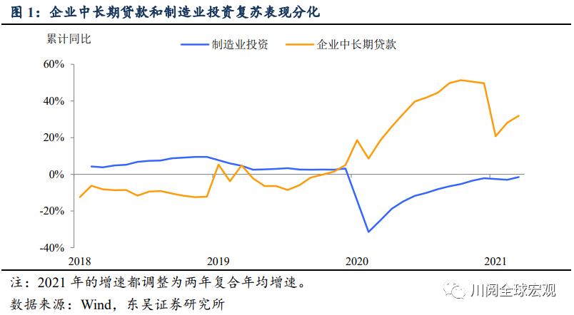 东吴宏观陶川:不提通胀!4月政治局会议有何深意?