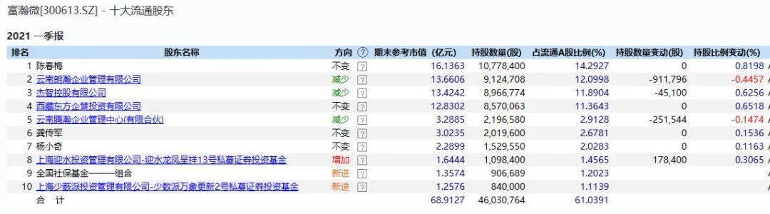 维诺seo团队_跌了一年 芯片尚有戏吗?不少大佬一季度已加仓 产业链高景气还将延续插图1