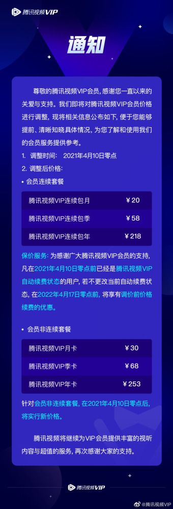步爱奇艺后尘 腾讯视频上调会员价格 长视频网站新盈利点难寻