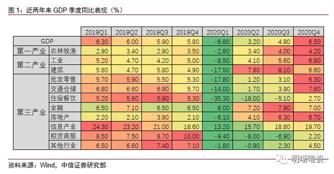 中信证券明确表示:利率上限在哪里?