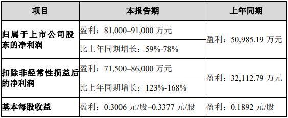 苹果削减订单、出售华南工厂的传言不明朗。欧飞光去年第四季度的业绩一直在下滑
