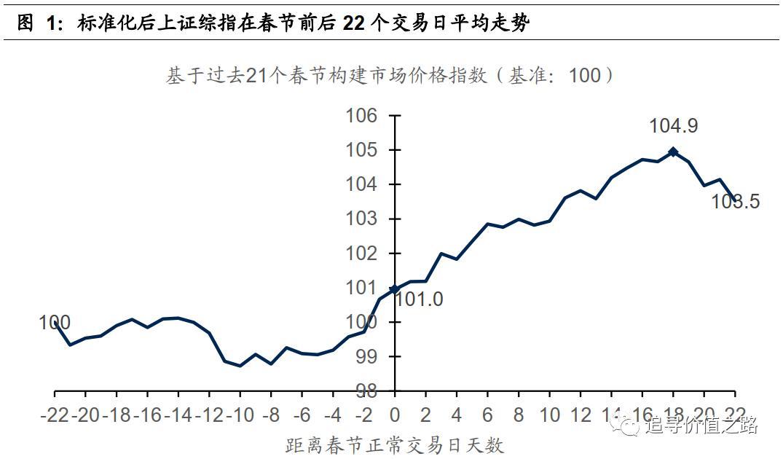 国信证券:逢年过节拿钱还是逢年过节持股?