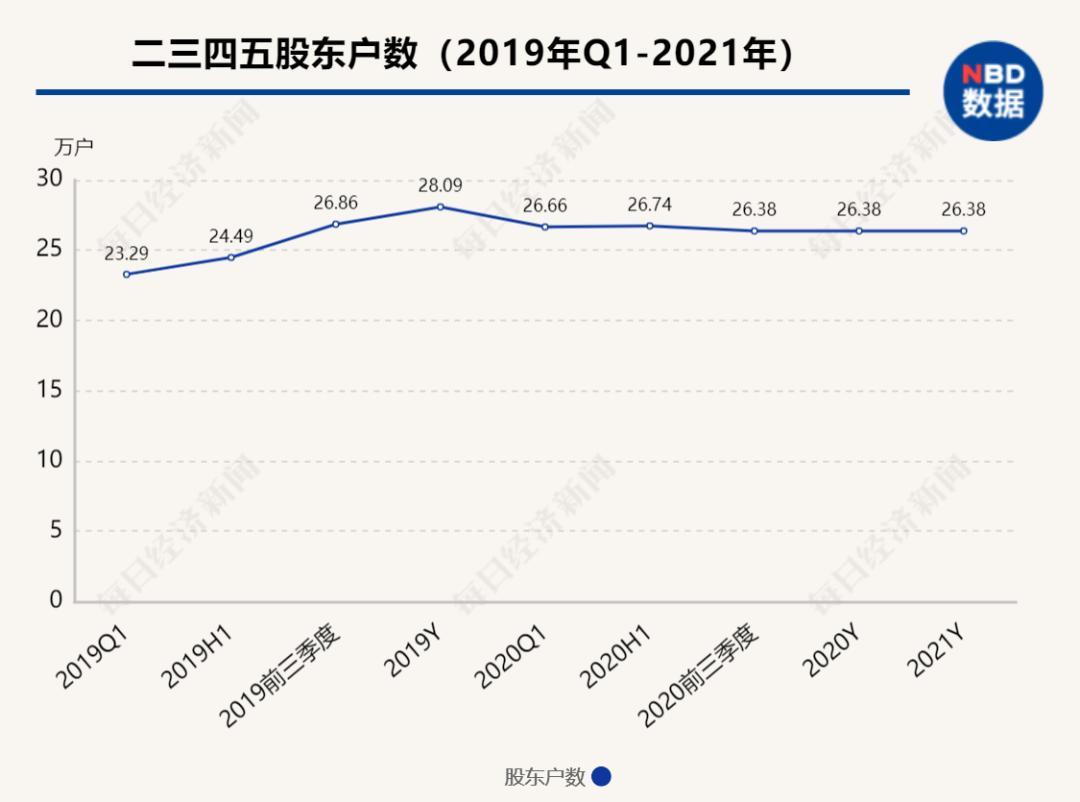 """usdt手机钱包(www.caibao.it):暴亏超8亿 网贷""""小巨头""""26万股东慌了!它的浏览器和网址大全你一定见过 第4张"""