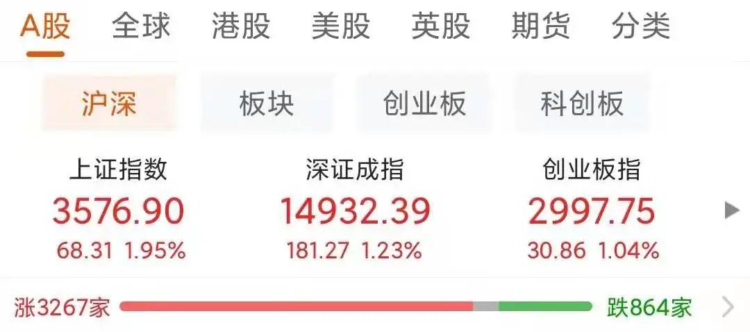 周期股全面爆发 基金抱团股十分惨淡