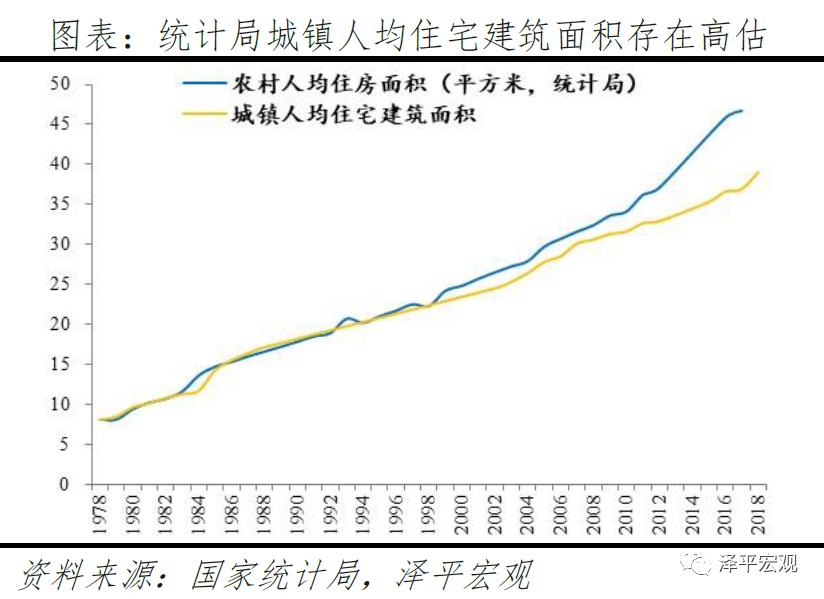 usdt官方交易网(www.payusdt.vip):任泽平:中国住房市值有多大?在国际处于什么水平? 第2张