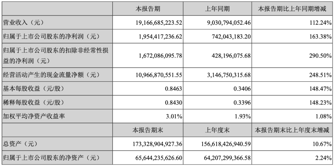 一号站平台香港首富换人!不再姓李 比李嘉诚多1亿美元!来自这家A股巨头