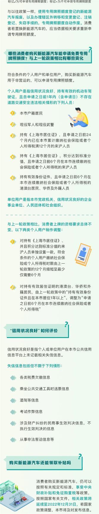 新能源汽车市场要变天!官宣:上海市2023年起插电式混动不再送绿牌