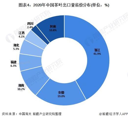 2021云南省有多少人口_云南省地图