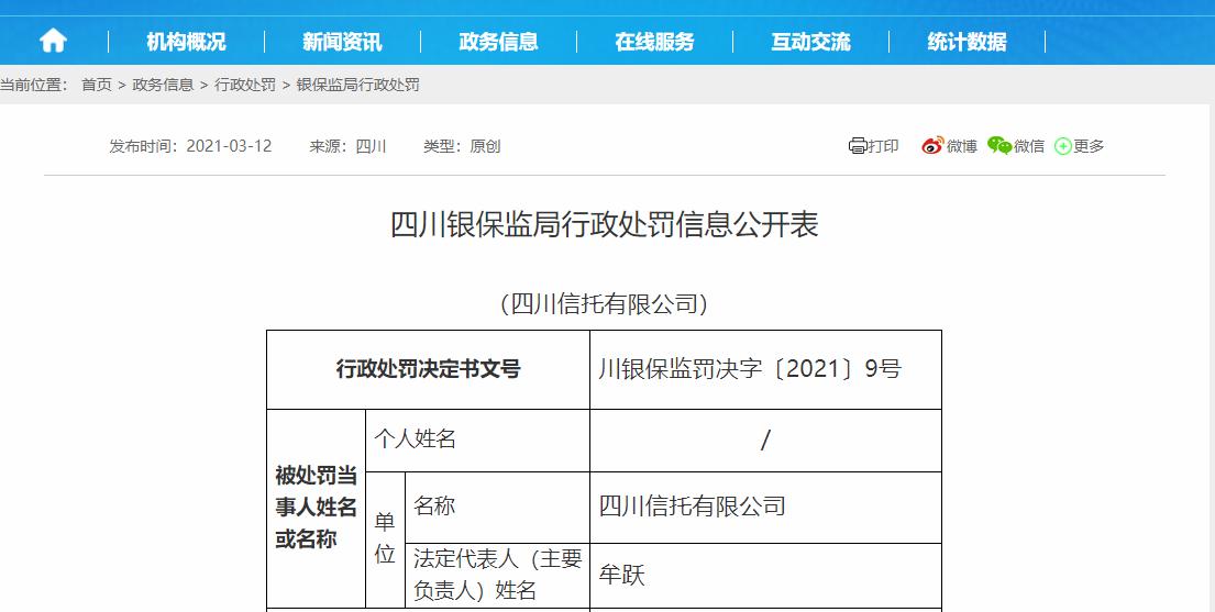 违规开展固有贷款及信托业务 四川信托被罚3490万元
