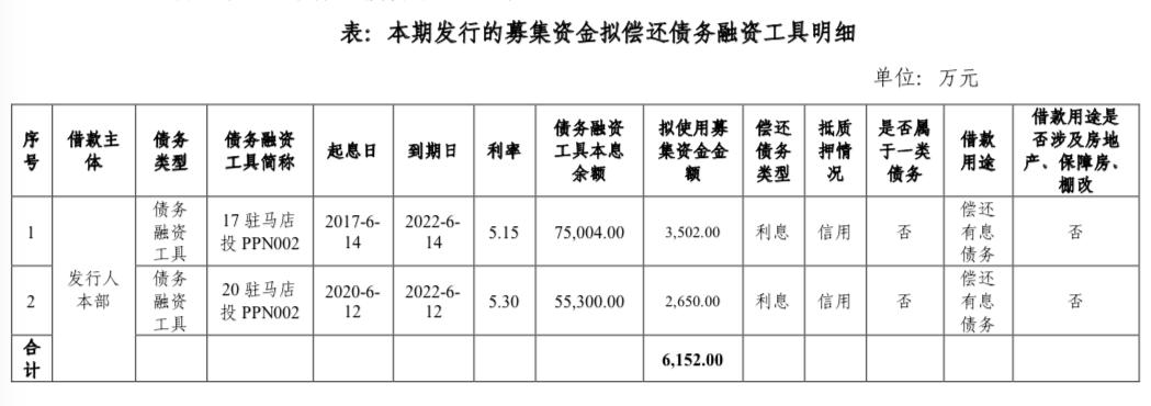 驻马店城乡建设投资完成发行5亿元,利率5.64%