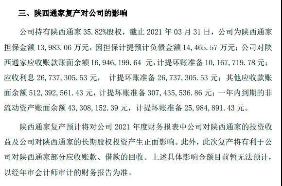 【杭州股票配资】7个涨停后 这家A股被证监会立案调查