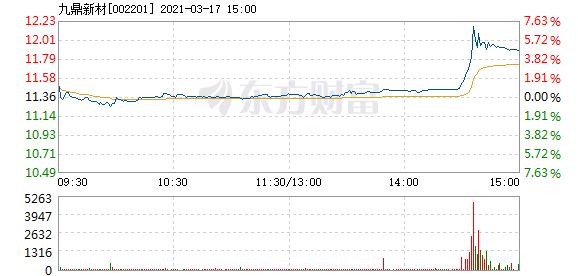 R图 002201_2