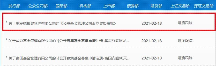 大动作!4万亿外资巨头申请公募牌照 将如何布局中国?