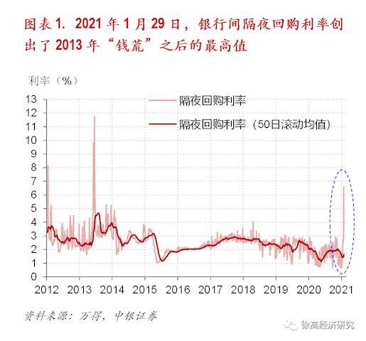 """中银国际证券首席经济学家许高:货币政策的""""不变""""与""""变"""""""