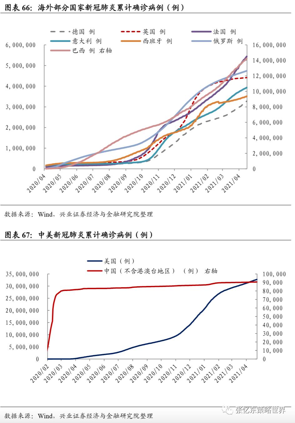 《【鹿鼎官网】兴证张忆东团队:大宗商品行情延续》