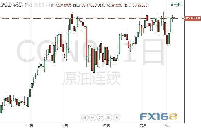 【股票投资网】金价重大破位!黄金期货恐尚有逾40美元暴涨空间