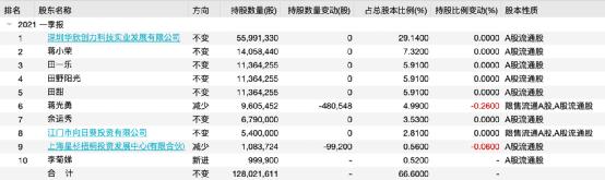 """""""见光死""""?这公司刚宣布3000万进军医美 股价就跌停"""