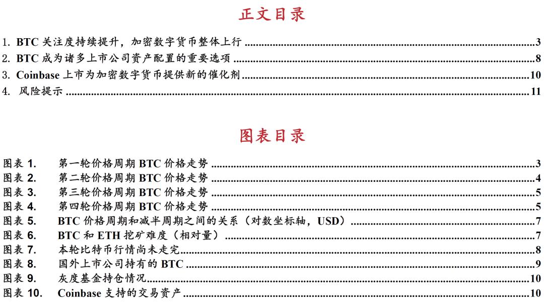 东亚前海战略:海外领先交易所IPO数字货币概念继续升温