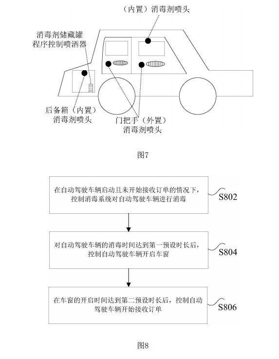 小马智行公开自动驾驶车辆消毒系统专利 避免传染病在车内发生交叉感染