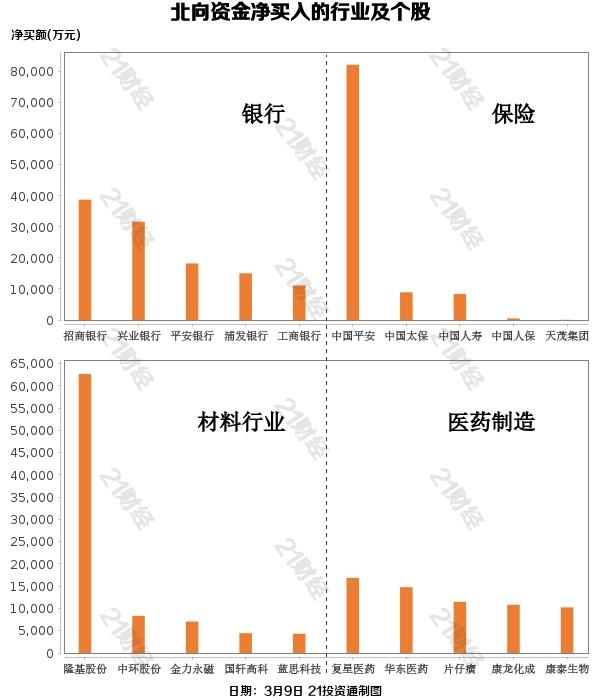 抄底了!北向资金净买入24亿元 但贵州茅台再被抛售逾13亿