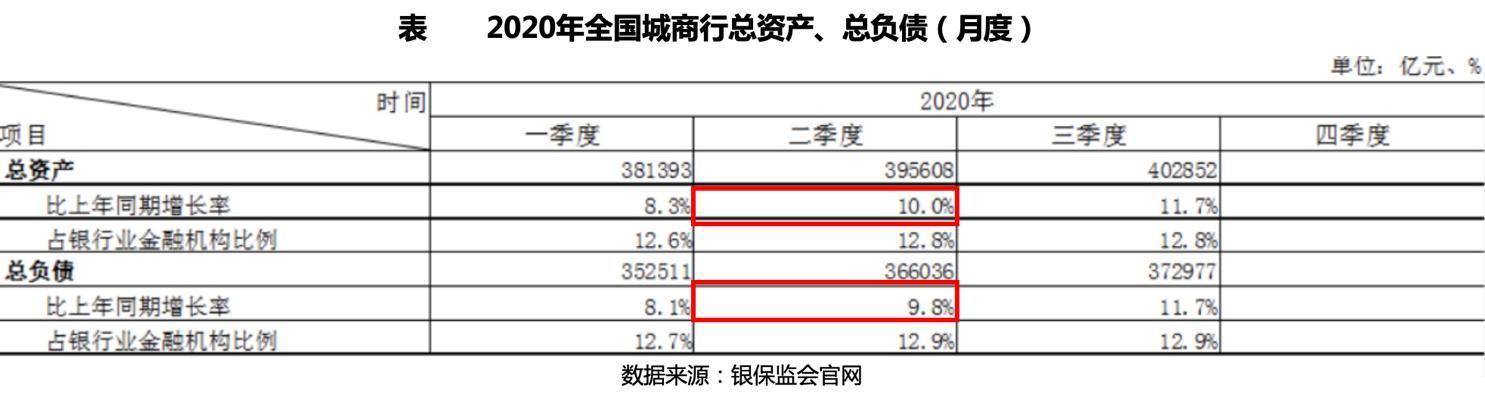 """多项指标""""亮红灯""""净利下滑九成 葫芦岛银行近8%股权被强制拍卖无人问津"""