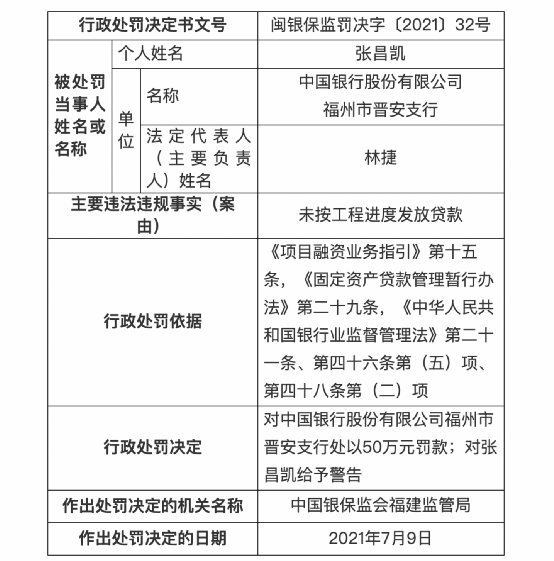 凤凰城代理注册