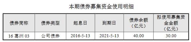 葛洲坝:30亿公司债票面利率确定为3.53%
