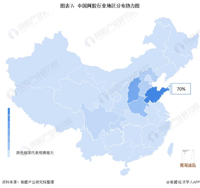图外7:中国阿胶走业地区分布炎力图