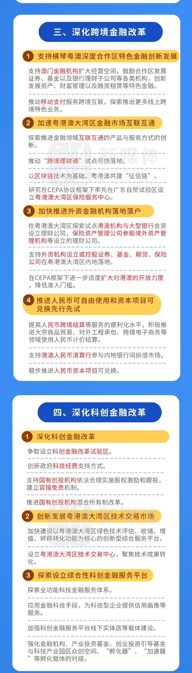 神圣计划客户端官网_一图看懂广东深入推进资本要素市场化配置改革行动方案