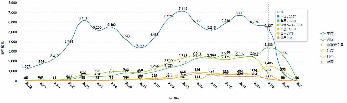 《【恒达娱乐网站】华为公布5G专利费率 每台手机专利许可费上限为2.5美元》