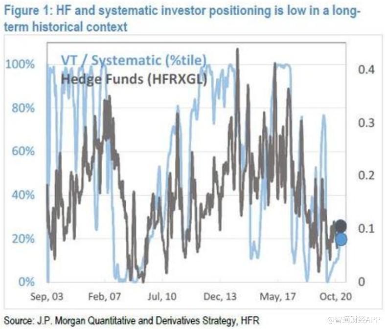 美股市场正身处泡沫之中?小摩:并非如此 任何回调都是买入机会