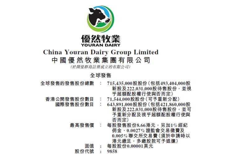 悠然牧业港股IPO全球发售
