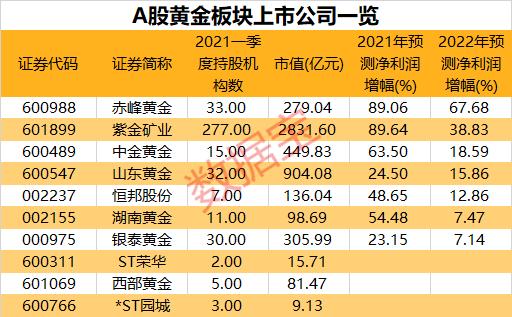 """沐鸣2代理注册史上最大放水 与印钞机抢跑 货币之王将迎""""黄金时代""""?"""
