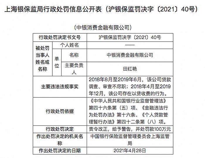 中国银行消费金融有限公司因不良贷款调查和审查被罚款100万元