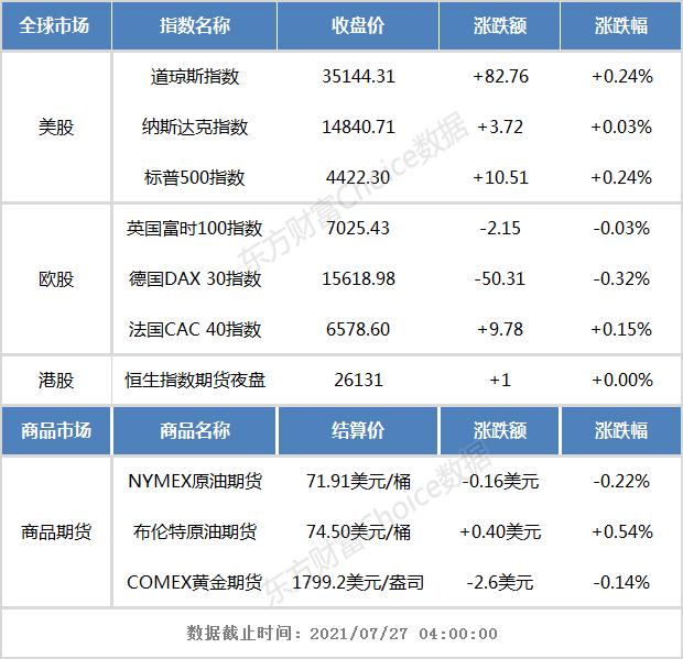 2011年期货公司分类评价结果_期货jd