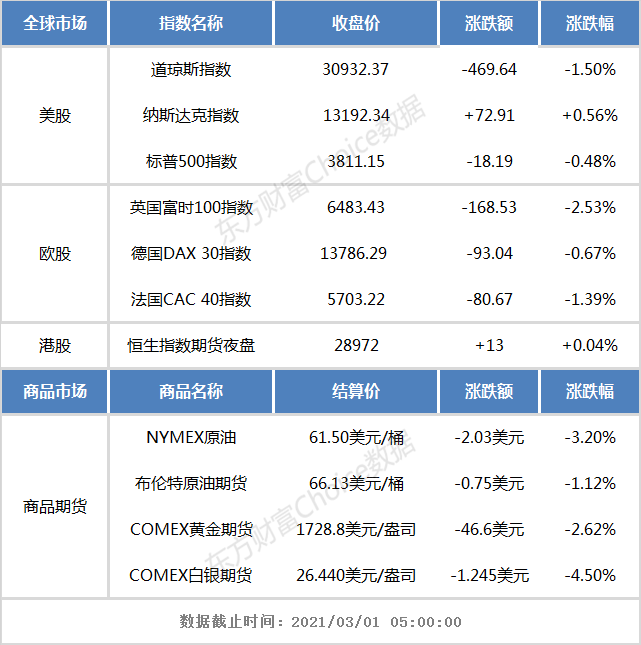 港股早就知道深证国际计划投资Suning.cn中信证券发行280亿元配股计划