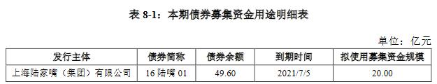 陆家嘴:确定20亿元公司债券的票面利率为3.43%