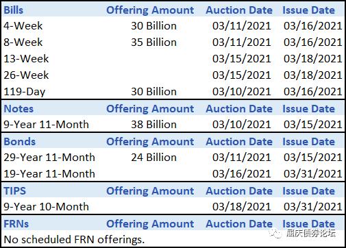 江海证券:金融数据依然强劲,但未来趋势有望下滑
