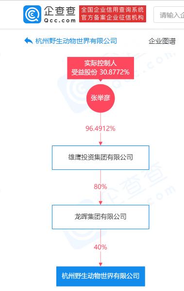 """金钱豹出逃背后:涉事动物园控股股东龙晖集团的""""动物生意经"""""""