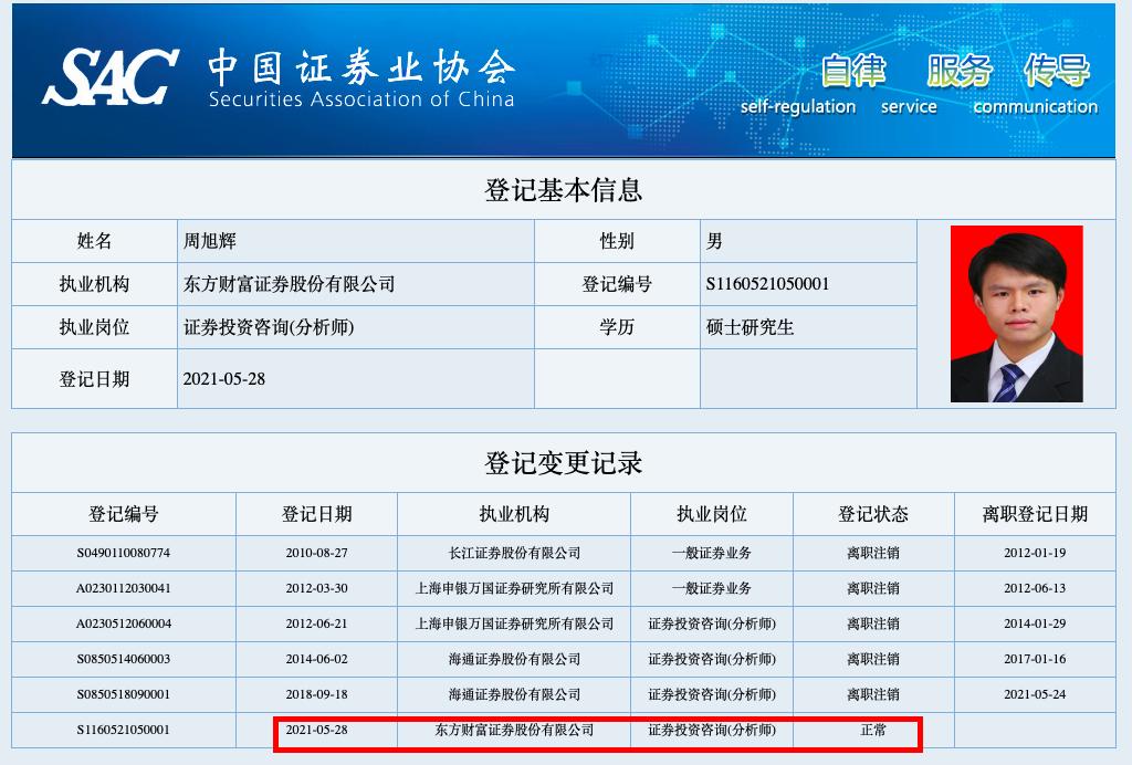 周旭辉中证协登记信息(资料来源:中证协官网)