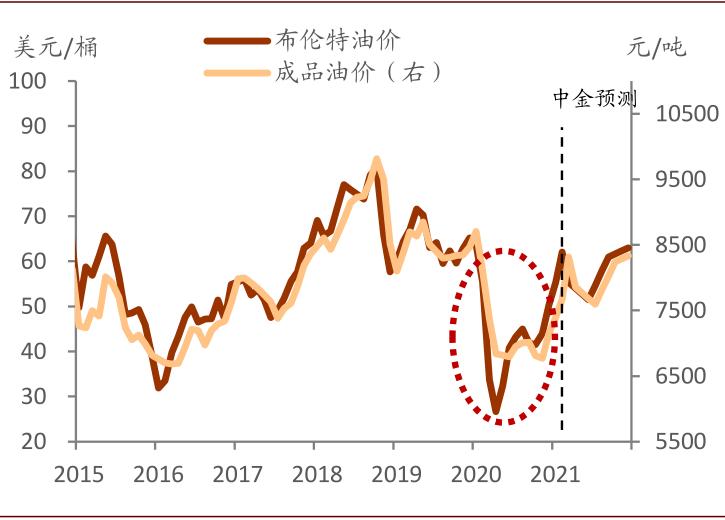 CICC:生产者价格指数的上升很难成为货币紧缩的原因