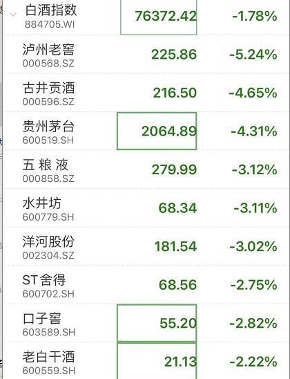 【基金股票】基金又上热搜!茅台节后大跌20% 这个板块却火了