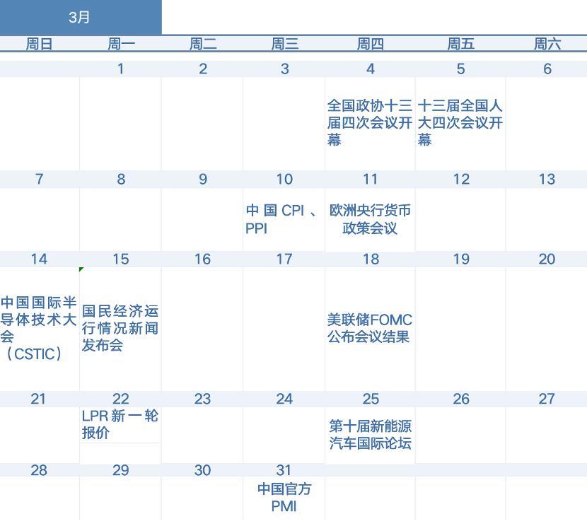2021炒股日历