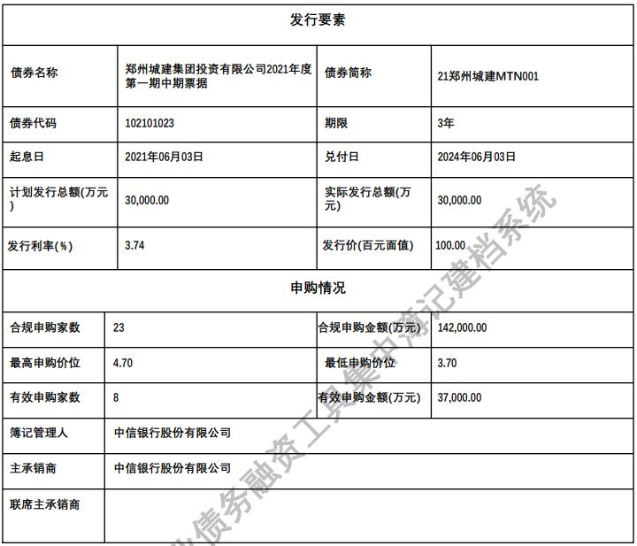 郑州城建集团完成3亿元中票发行,利率3.74%