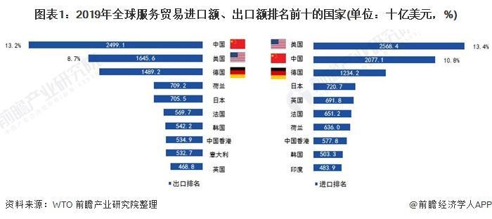 2020年全球及中国对外贸易行业发展回顾 中国外贸高质量推进