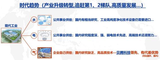 贝腾科技郭应辉:产品迭代8次 中国人可以做世界最好的东西!