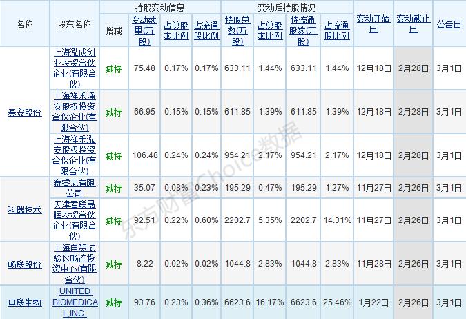 《【恒达娱乐注册平台官网】每日数据挖掘机:机构最近看中哪些股?大华股份、海康威视等榜上有名》